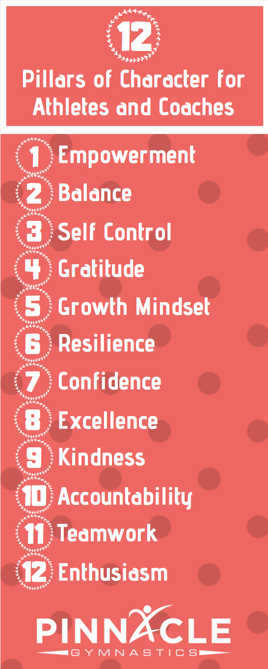 12 Pillars of Character for Athletes and Coaches